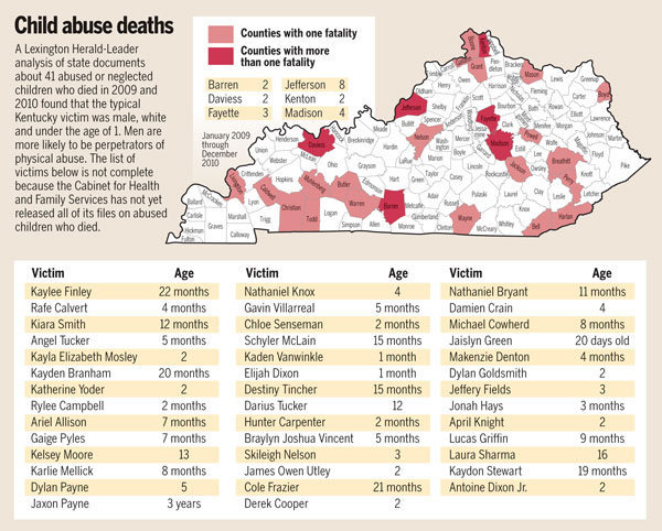 Childrens aid news july august 2012 kentucky child abuse deaths fandeluxe Choice Image